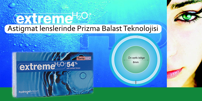 Prizma Balast Astigmat Lensi
