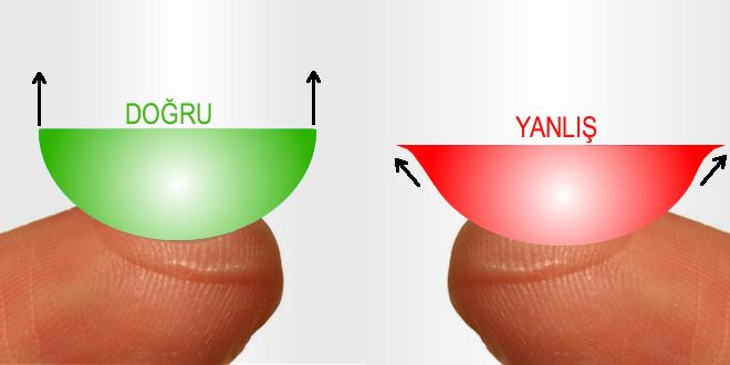 Lensin tersi düzü nasıl anlaşılır