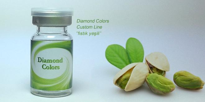 Fıstık yeşili lens nasıl seçilir?